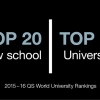 Global rankings see ANU home to Australia's only '20/20' law school